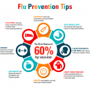 Flu Season: Take Precaution